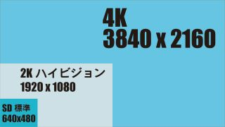 4K_resolution